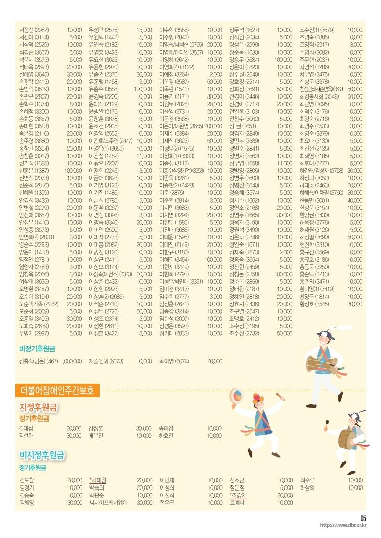 20190307-3월-더불어소식지(완료).pdf_page_5.jpg