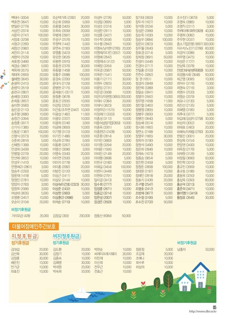 201906월-더불어소식지-5차수정.pdf_page_5.jpg